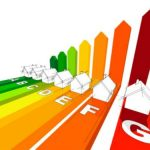 Com funciona la tramitació del certificat energètic?